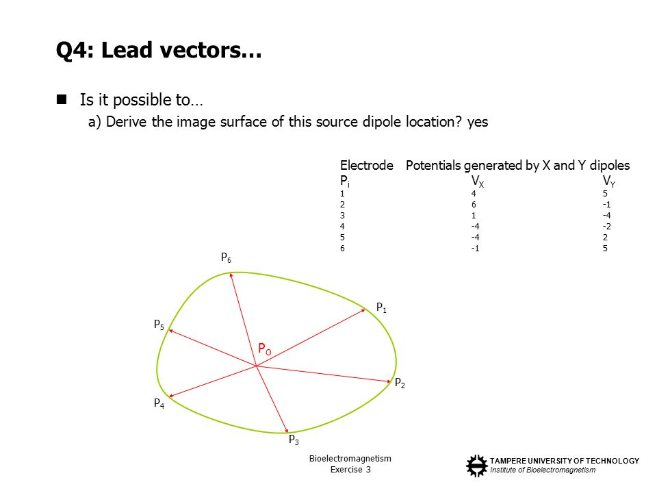 TAMPERE UNIVERSITY OF TECHNOLOGY Institute of Bioelectromagnetism Bioelectromagnetism Exercise 3 Q4: Lead vectors… Is it possible to… a) Derive the im