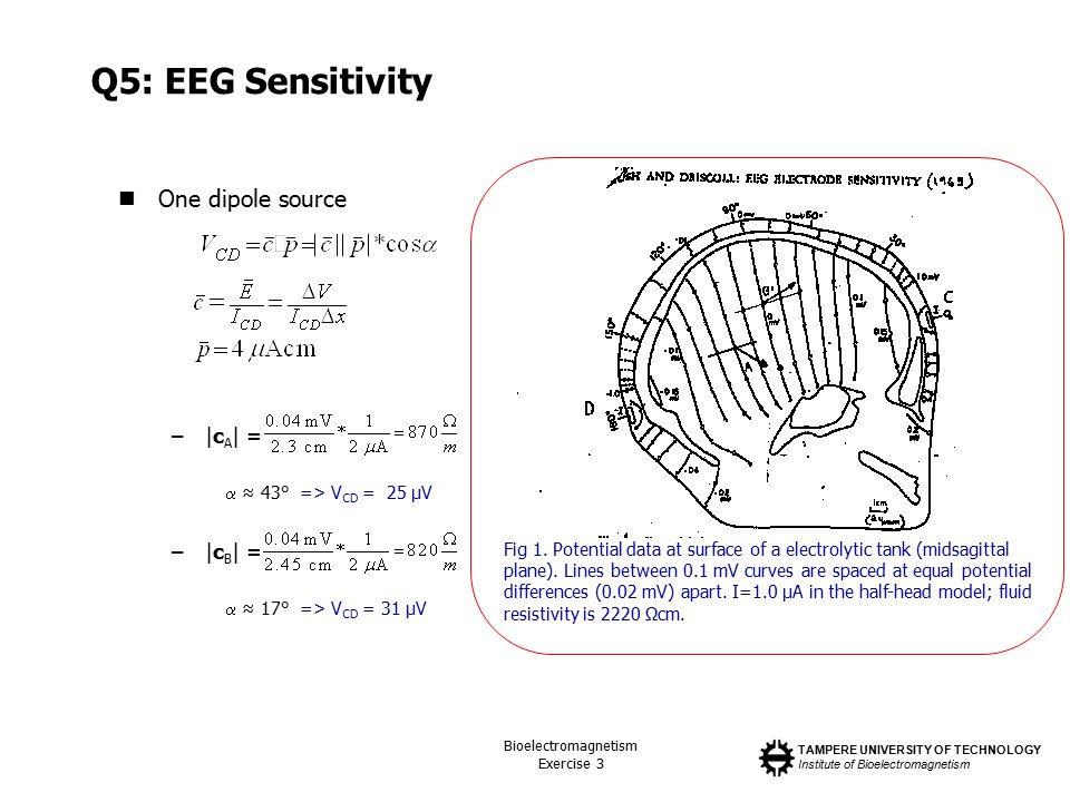 TAMPERE UNIVERSITY OF TECHNOLOGY Institute of Bioelectromagnetism Bioelectromagnetism Exercise 3 Q5: EEG Sensitivity One dipole source –|c A | =  ≈ 43° => V CD = 25 µV –|c B | =  ≈ 17° => V CD = 31 µV Fig 1.