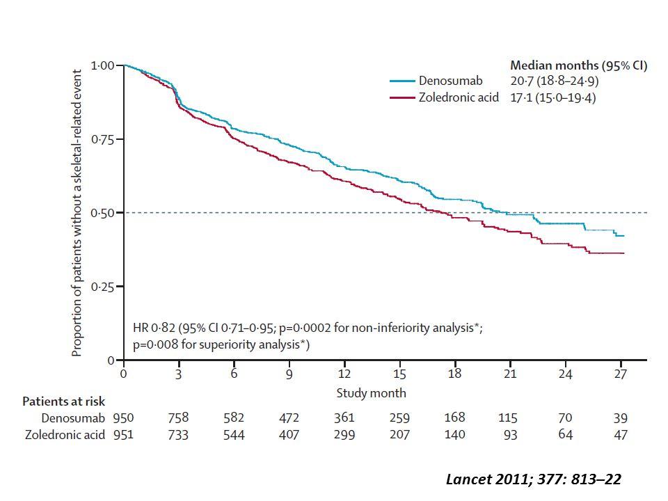 Lancet 2011; 377: 813–22