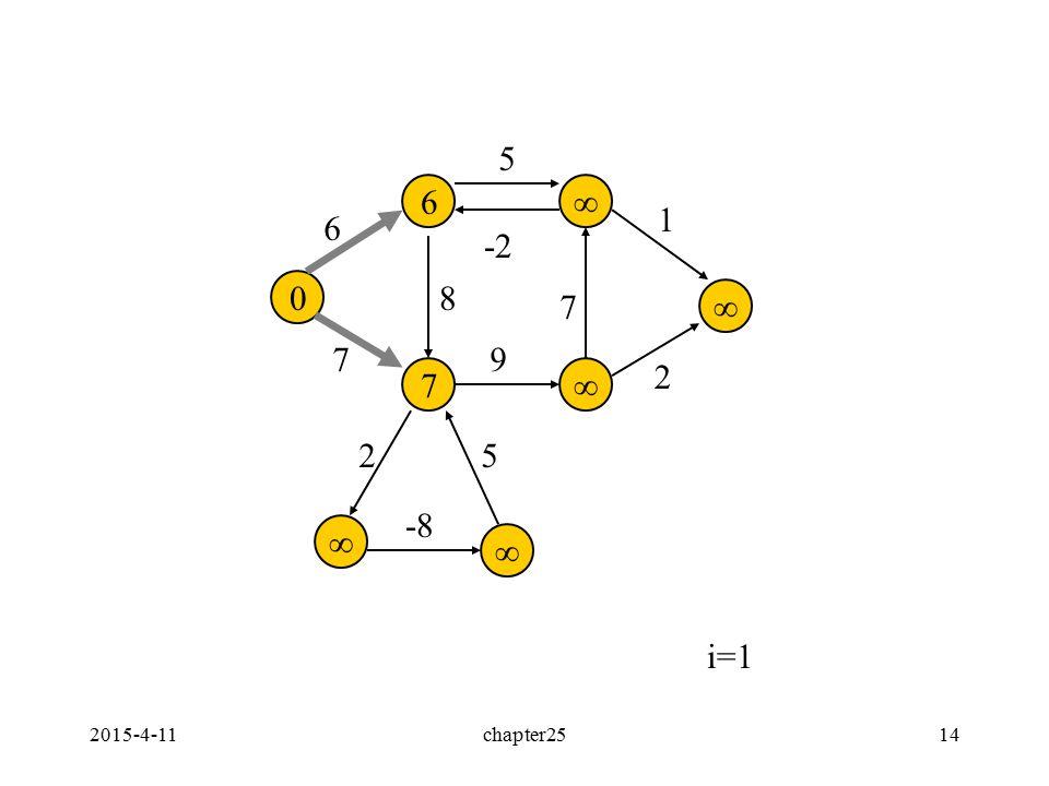2015-4-11chapter2514 0 7 6      6 7 8 5 -2 1 2 9 7 25 -8 i=1