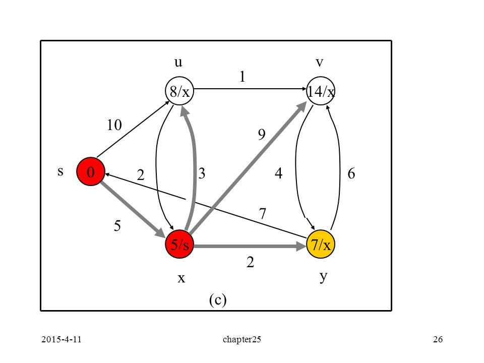 2015-4-11chapter2526 0 7/x 14/x 5/s 8/x 10 5 2 1 34 2 6 9 7 s uv x y (c)