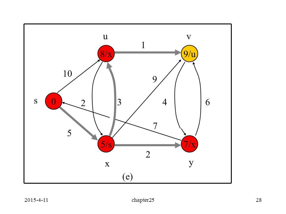 2015-4-11chapter2528 0 7/x 9/u 5/s 8/x 10 5 2 1 34 2 6 9 7 s uv x y (e)