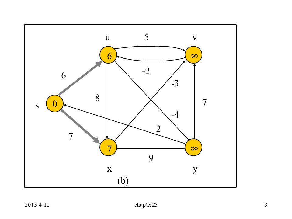 2015-4-11chapter258 0 6 7 9 2 5 -2 8 7 -3 -4 6 8 7 8 s uv xy (b)