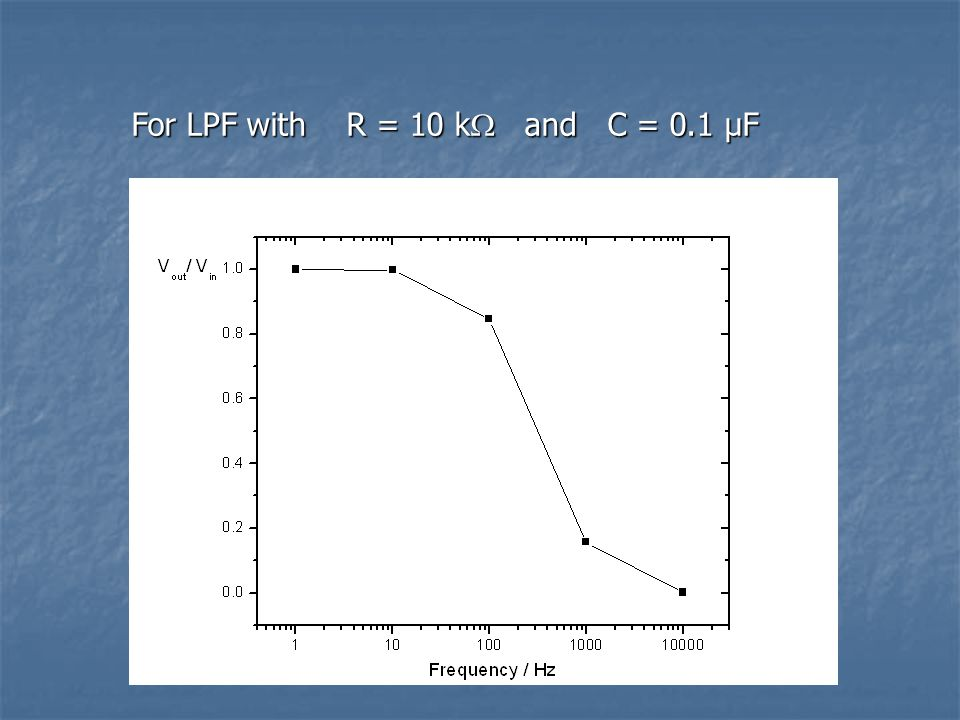 For LPF with R = 10 k  and C = 0.1 µF