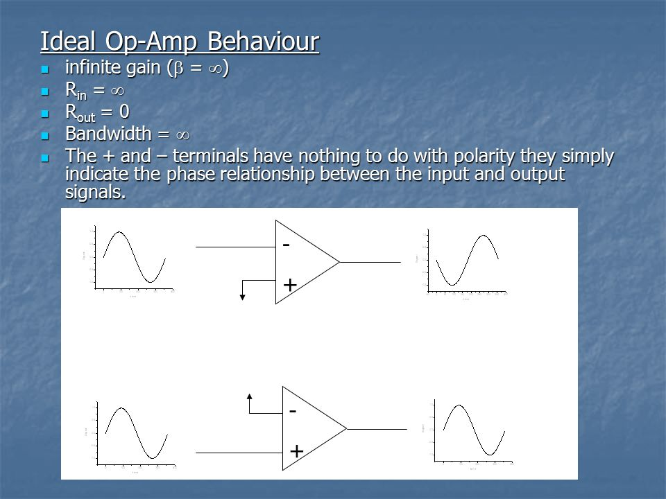Ideal Op-Amp Behaviour infinite gain (  =  ) infinite gain (  =  ) R in =  R in =  R out = 0 R out = 0 Bandwidth =  Bandwidth =  The + and – terminals have nothing to do with polarity they simply indicate the phase relationship between the input and output signals.
