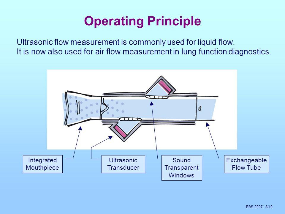 ERS 2007 - 14/19 FRC Measurement: Setup Ultrasonic Flow / MM Sensor Test gas supply Valve in 'open' position Valve in 'closed' position Side-stream sampling tube