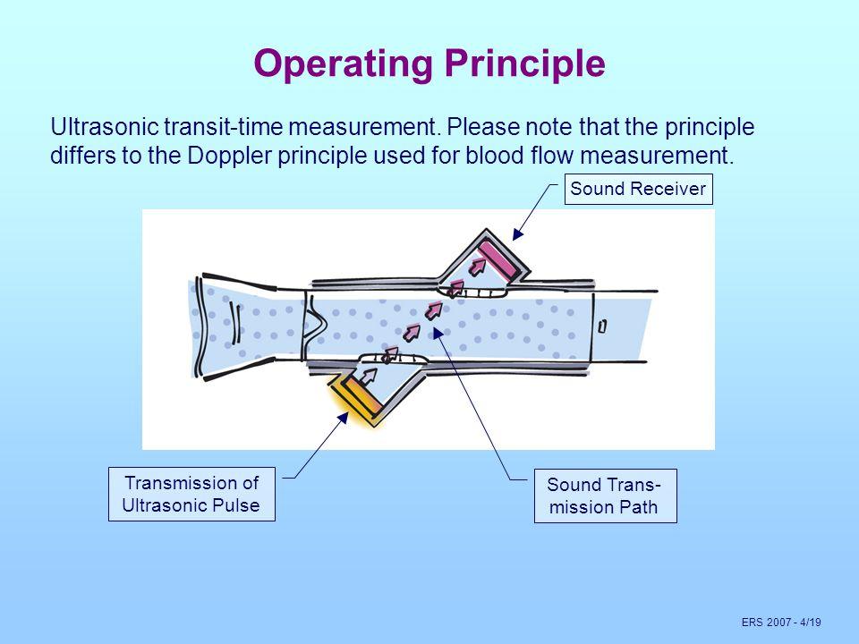 ERS 2007 - 15/19 FRC Measurement: Studies Direct comparison of ultrasonic system with mass spectrometer Fuchs et al., Pediatr Pulmol, 2006, 41.
