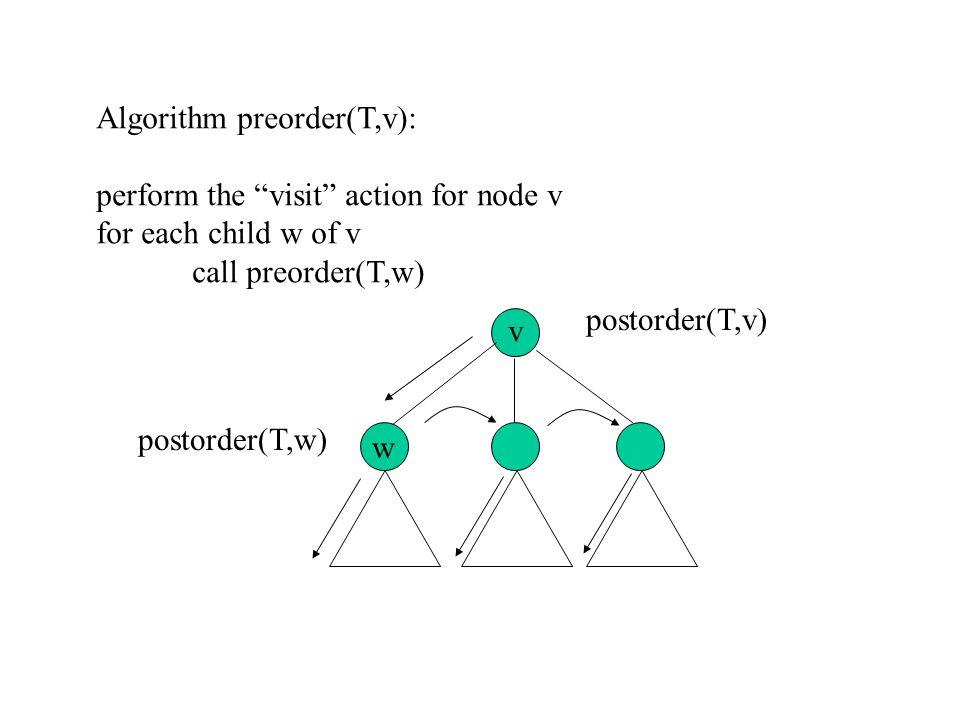 Algorithm preorder(T,v): perform the visit action for node v for each child w of v call preorder(T,w) v w postorder(T,v) postorder(T,w)