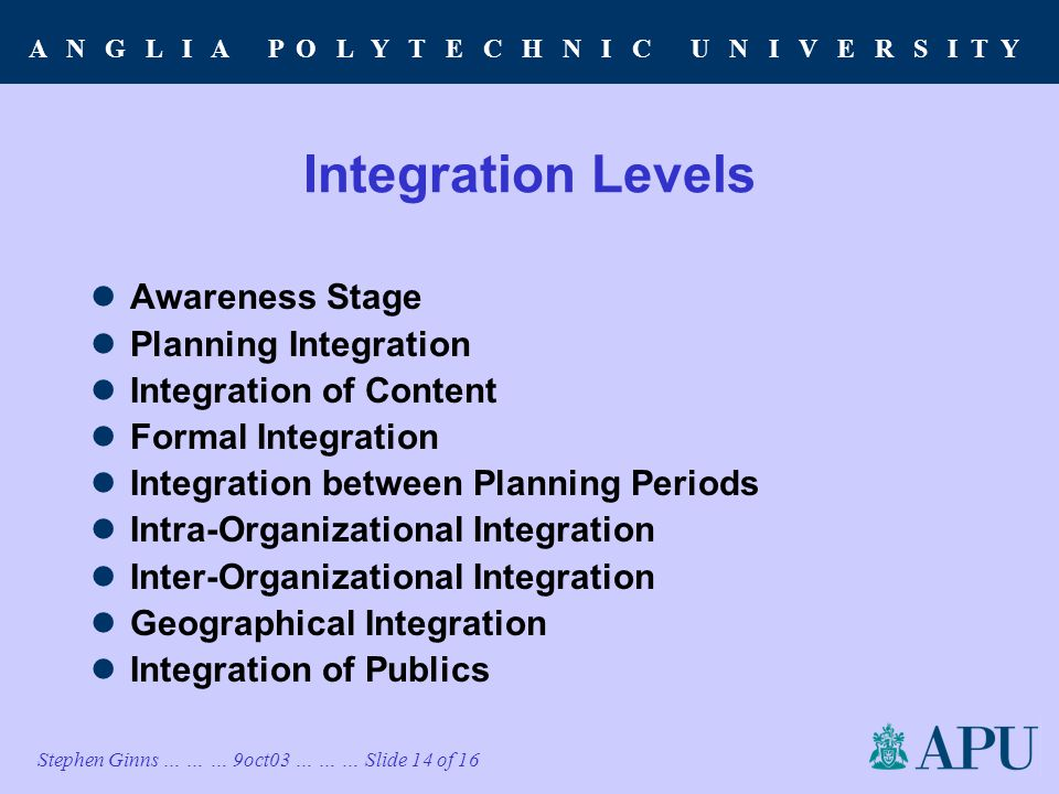 A N G L I A P O L Y T E C H N I C U N I V E R S I T Y Stephen Ginns … … … 9oct03 … … … Slide 14 of 16 Integration Levels Awareness Stage Planning Integration Integration of Content Formal Integration Integration between Planning Periods Intra-Organizational Integration Inter-Organizational Integration Geographical Integration Integration of Publics