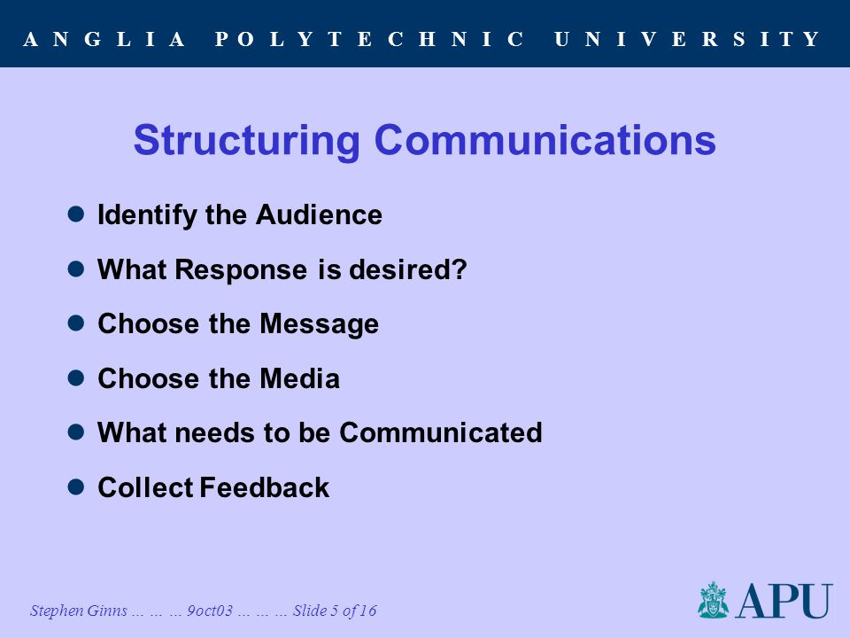 A N G L I A P O L Y T E C H N I C U N I V E R S I T Y Stephen Ginns … … … 9oct03 … … … Slide 5 of 16 Structuring Communications Identify the Audience What Response is desired.
