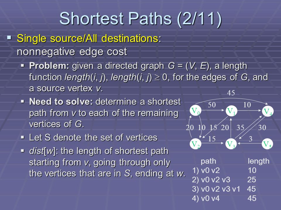 Shortest Paths (2/11)  Single source/All destinations: nonnegative edge cost  Problem: given a directed graph G = (V, E), a length function length(i, j), length(i, j)  0, for the edges of G, and a source vertex v.