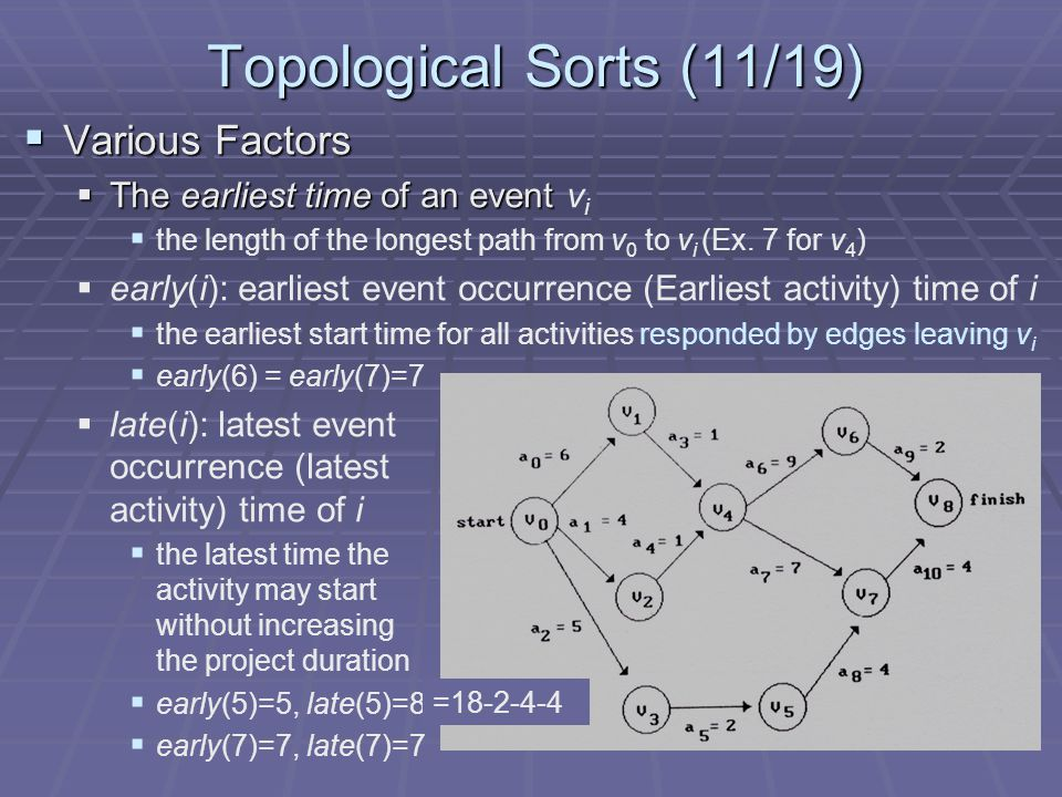 Topological Sorts (11/19)  Various Factors  The earliest time of an event  The earliest time of an event v i   the length of the longest path from v 0 to v i (Ex.
