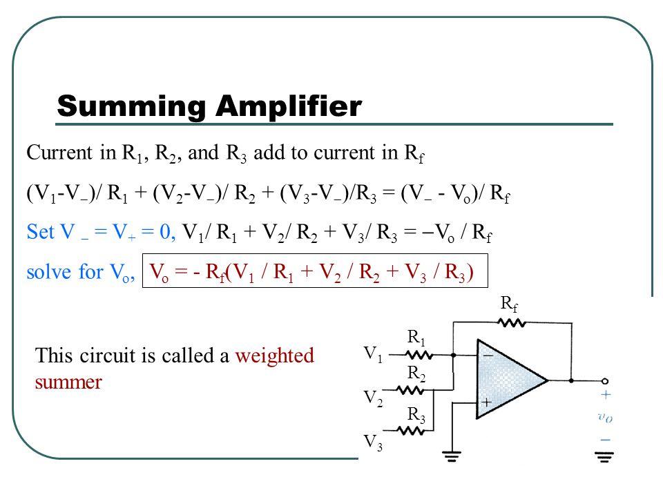 Analysis of inverting configuration I 1 = (V i - V  )/R 1 I 2 = (V  - V o )/R 2 set I 1 = I 2, (V i - V  )/R 1 = (V  - V o )/R 2 but V  = V + = 0