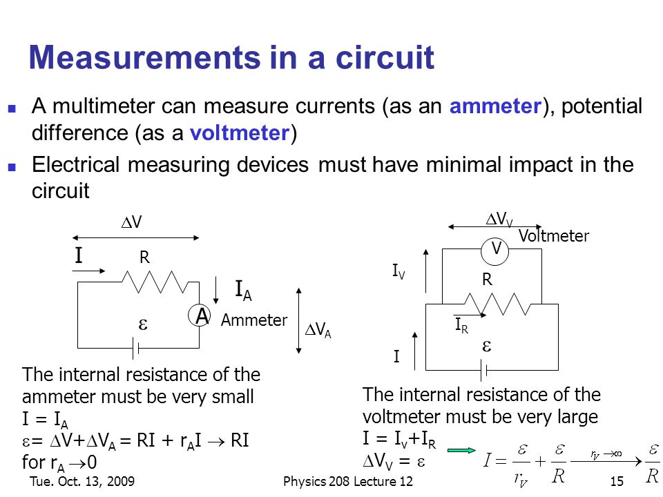 Tue. Oct. 13, 2009Physics 208 Lecture 1215 Measurements in a circuit A multimeter can measure currents (as an ammeter), potential difference (as a vol