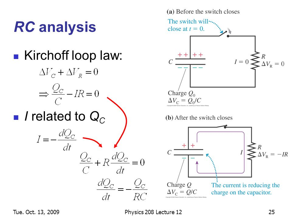 Tue. Oct. 13, 2009Physics 208 Lecture 1225 RC analysis Kirchoff loop law: I related to Q C