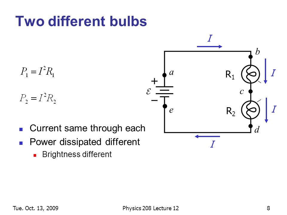 Tue. Oct. 13, 2009Physics 208 Lecture 128 Two different bulbs Current same through each Power dissipated different Brightness different R1R1 R2R2 a b