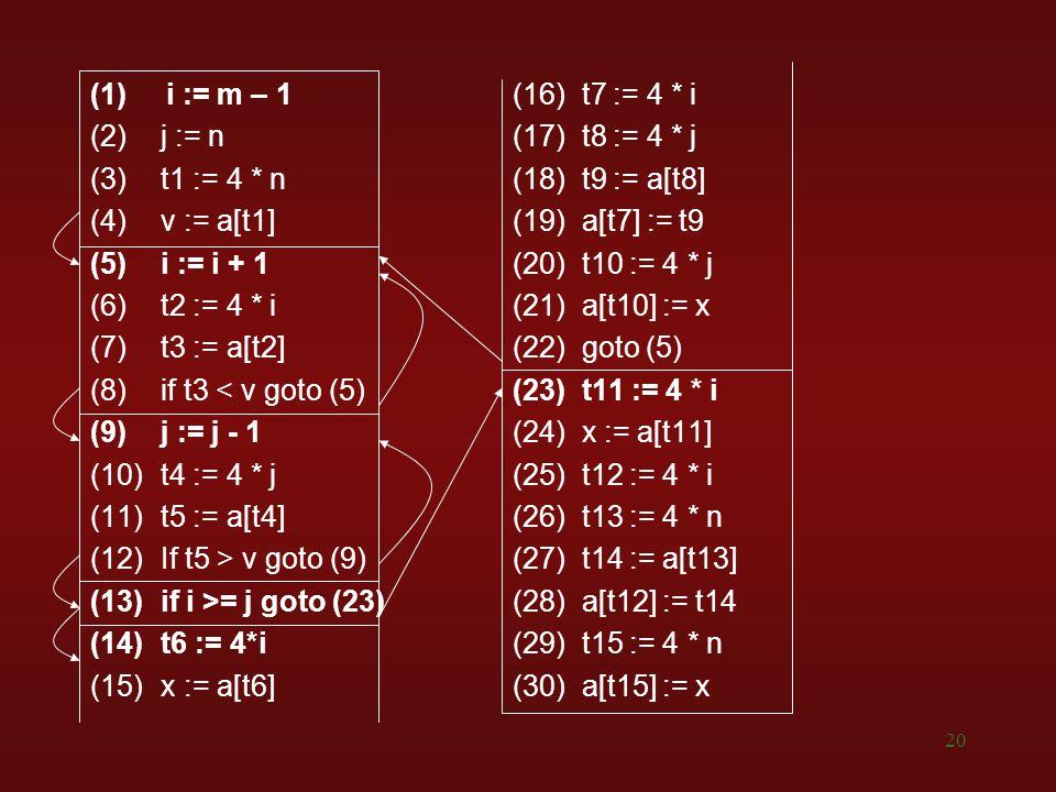 20 (1) i := m – 1(16) t7 := 4 * i (2)j := n (17) t8 := 4 * j (3)t1 := 4 * n(18) t9 := a[t8] (4)v := a[t1] (19) a[t7] := t9 (5)i := i + 1 (20) t10 := 4