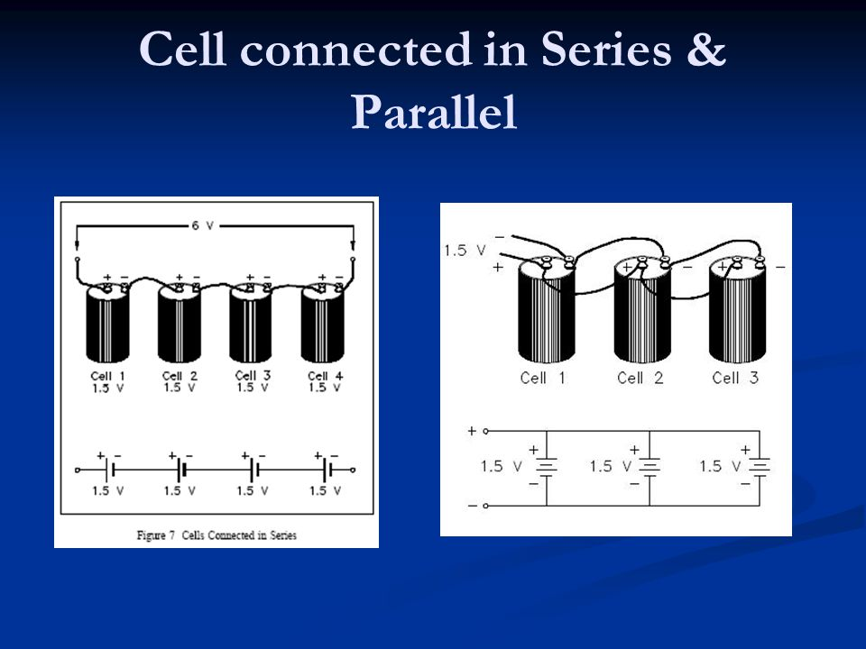 Cell connected in Series & Parallel