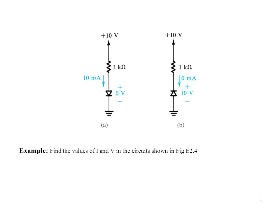 Example: Find the values of I and V in the circuits shown in Fig E2.4 18