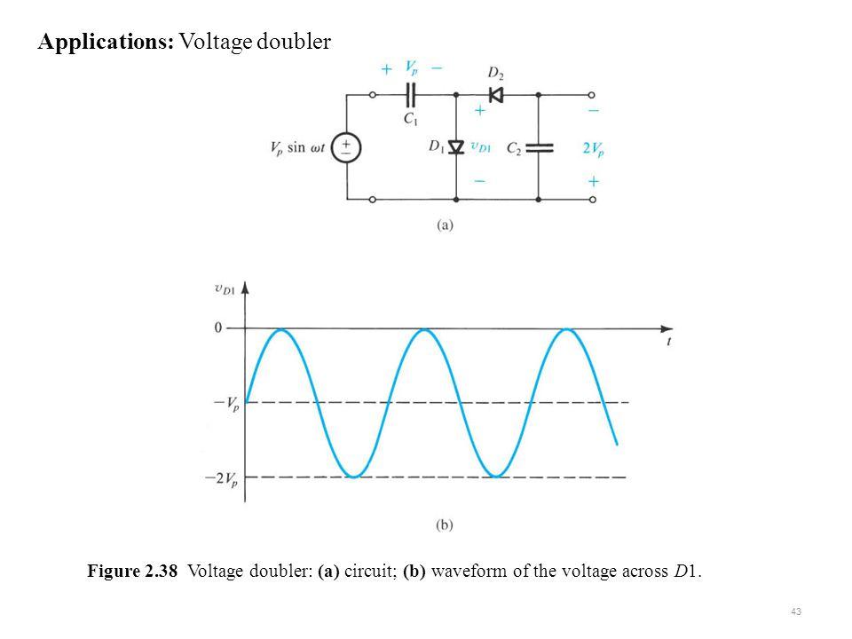 Figure 2.38 Voltage doubler: (a) circuit; (b) waveform of the voltage across D1.
