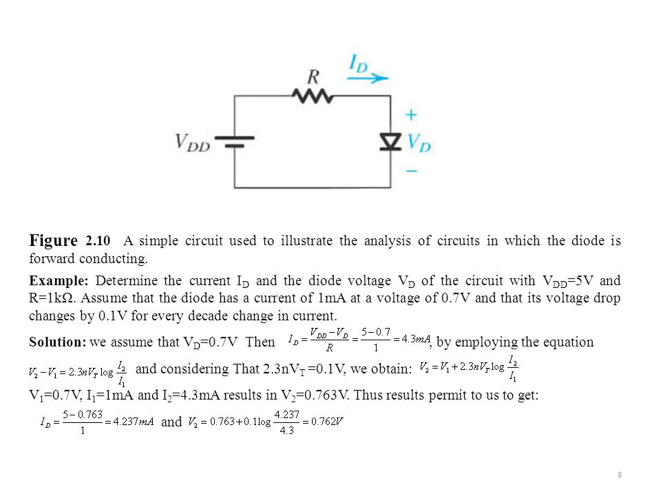 Figure 2.10 A simple circuit used to illustrate the analysis of circuits in which the diode is forward conducting.