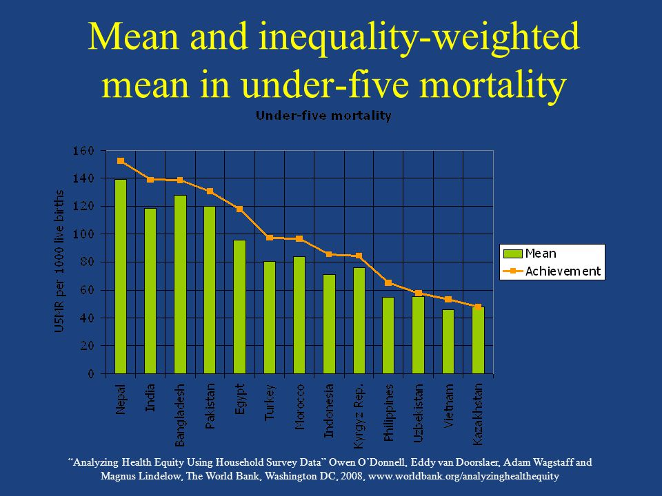 Analyzing Health Equity Using Household Survey Data Owen O'Donnell, Eddy van Doorslaer, Adam Wagstaff and Magnus Lindelow, The World Bank, Washington DC, 2008,   Mean and inequality-weighted mean in under-five mortality