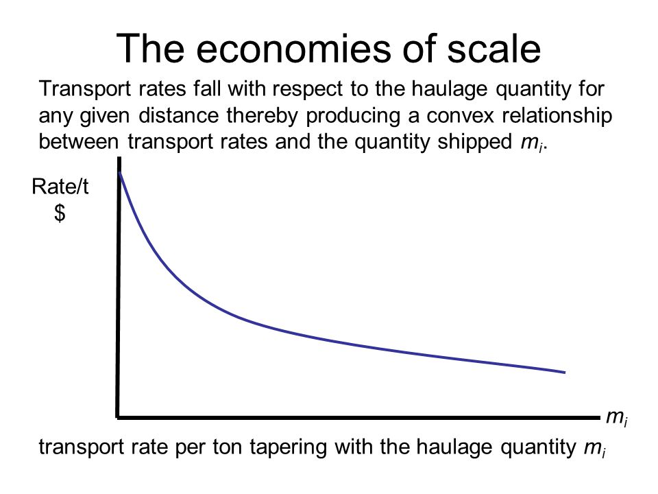 The economies of scale Transport rates fall with respect to the haulage quantity for any given distance thereby producing a convex relationship between transport rates and the quantity shipped m i.