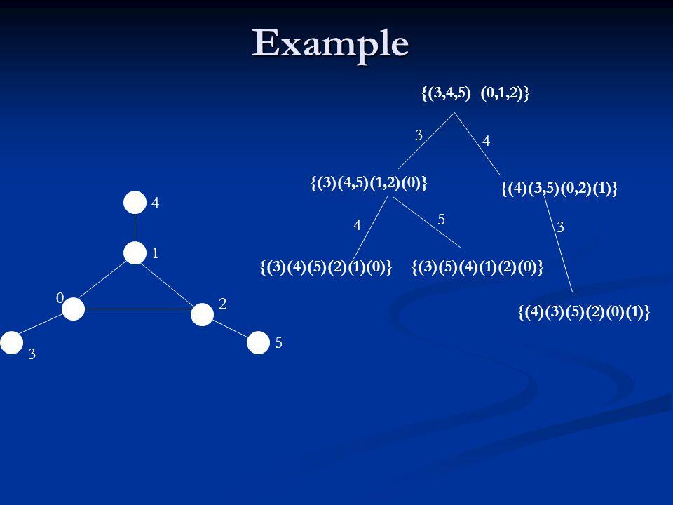Example 4 1 0 2 3 5 {(3,4,5) (0,1,2)} {(3)(4,5)(1,2)(0)} {(3)(4)(5)(2)(1)(0)}{(3)(5)(4)(1)(2)(0)} {(4)(3,5)(0,2)(1)} {(4)(3)(5)(2)(0)(1)} 3 4 4 5 3