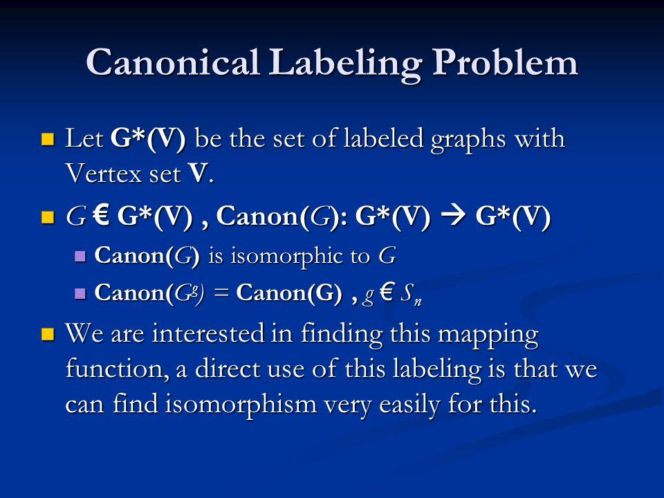 Canonical Labeling Problem Let G*(V) be the set of labeled graphs with Vertex set V.