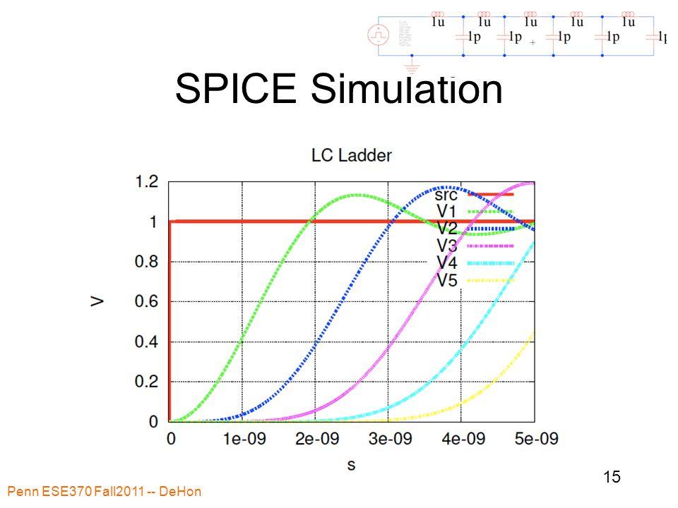SPICE Simulation Penn ESE370 Fall2011 -- DeHon 15