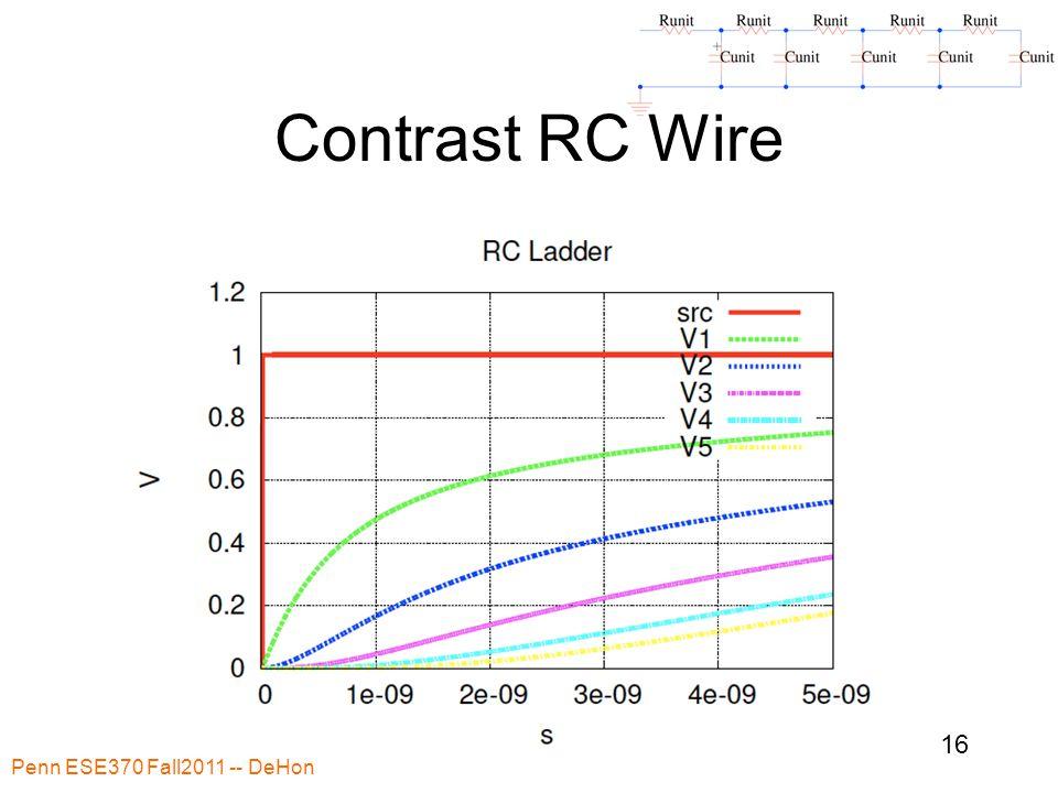 Penn ESE370 Fall2011 -- DeHon 16 Contrast RC Wire