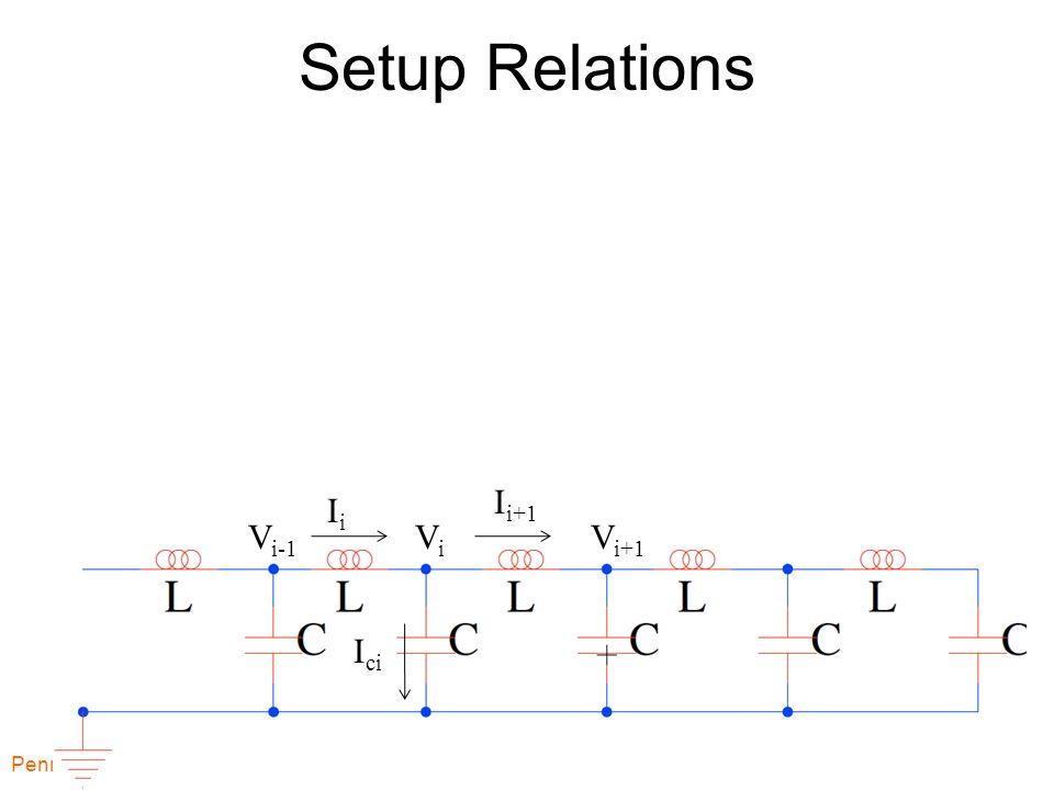 Setup Relations Penn ESE370 Fall2011 -- DeHon 18 ViVi V i+1 V i-1 IiIi I i+1 I ci