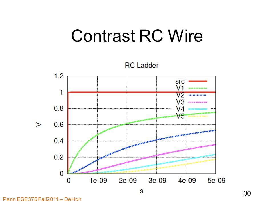 Contrast RC Wire Penn ESE370 Fall2011 -- DeHon 30