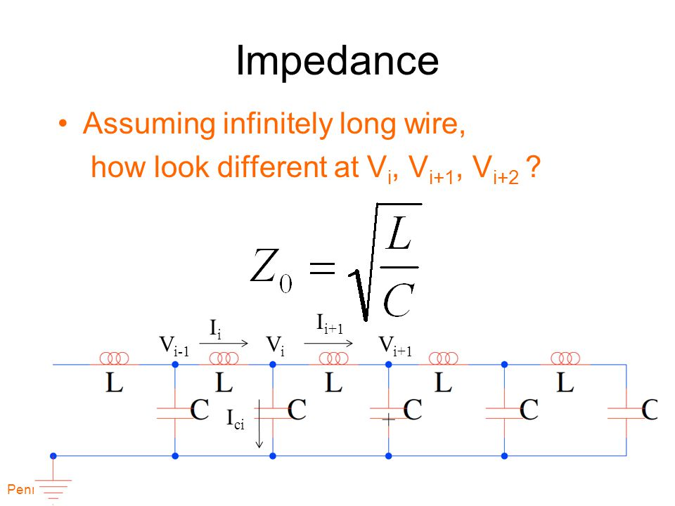 Impedance Assuming infinitely long wire, how look different at V i, V i+1, V i+2 .