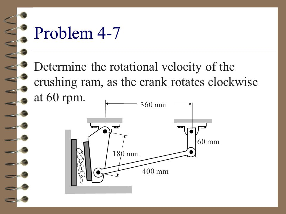 Point on a Floating Link Must use simultaneous velocity equations v x = v i +> v x/i v x = v j +> v x/j X i j v X/i vivi vjvj v j/i v X/j vXvX Use the Velocity Image