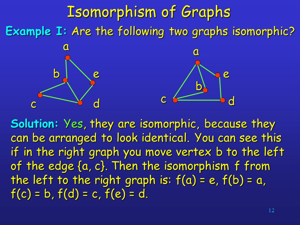 12 Isomorphism of Graphs Example I: Are the following two graphs isomorphic? dab c e dab c e Solution: Yes, they are isomorphic, because they can be a