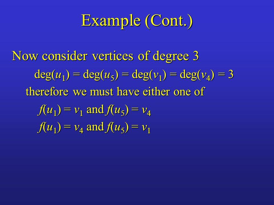 Example (Cont.) Now consider vertices of degree 3 deg(u 1 ) = deg(u 5 ) = deg(v 1 ) = deg(v 4 ) = 3 therefore we must have either one of f(u 1 ) = v 1