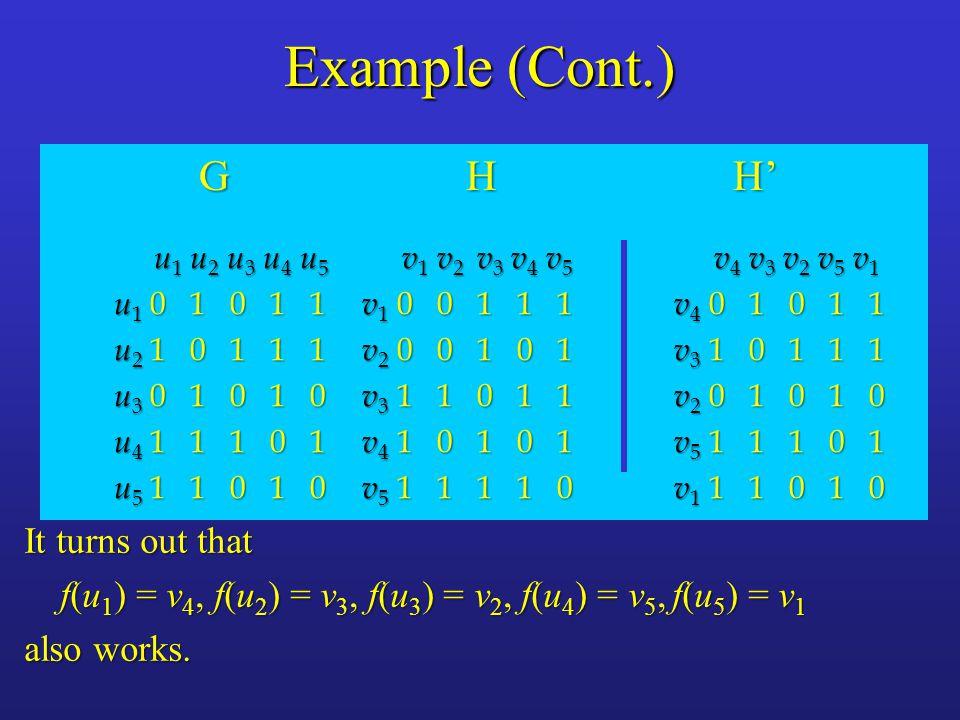 Example (Cont.) u 1 u 2 u 3 u 4 u 5 u 1 u 2 u 3 u 4 u 5 u 1 0 1 0 1 1 u 2 1 0 1 1 1 u 3 0 1 0 1 0 u 4 1 1 1 0 1 u 5 1 1 0 1 0 v 1 v 2 v 3 v 4 v 5 v 1