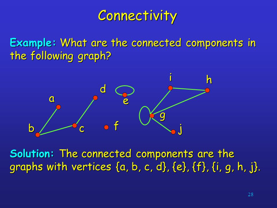 28Connectivity Example: What are the connected components in the following graph? a bc dih g j f e Solution: The connected components are the graphs w