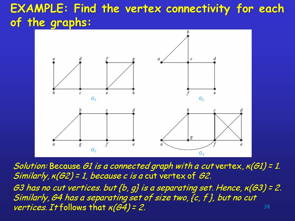 38 EXAMPLE: Find the vertex connectivity for each of the graphs: Solution: Because G1 is a connected graph with a cut vertex, κ(G1) = 1. Similarly, κ(