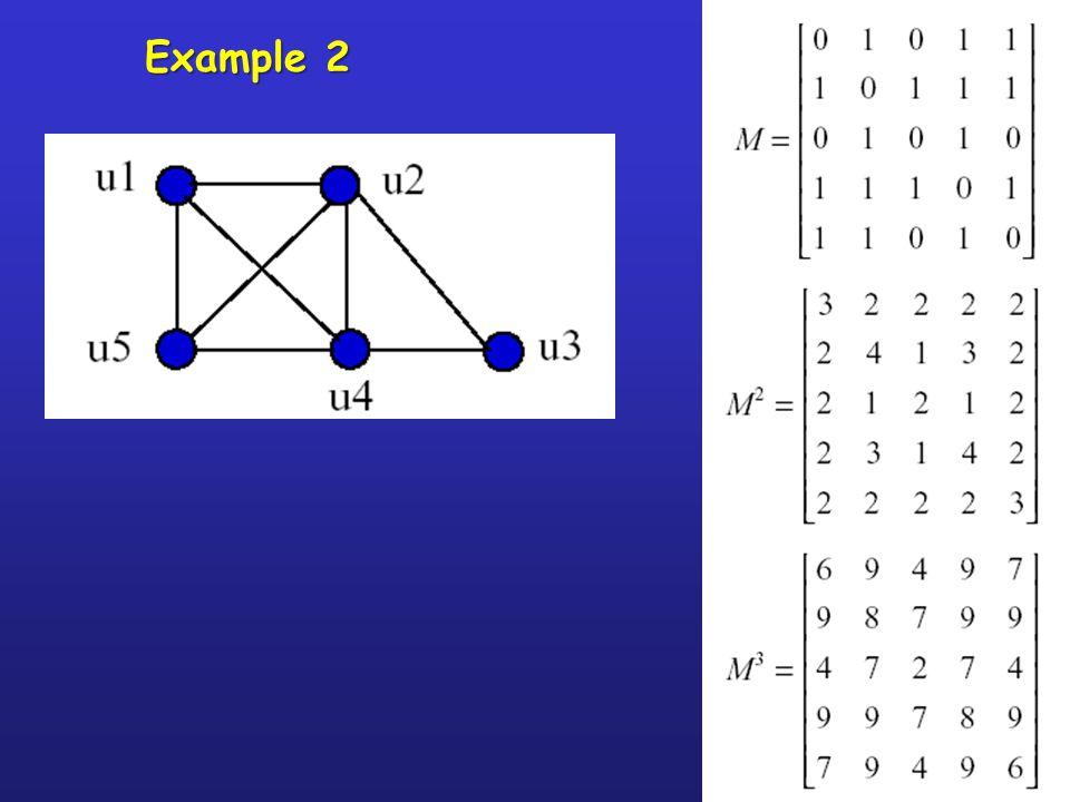 42 Example 2