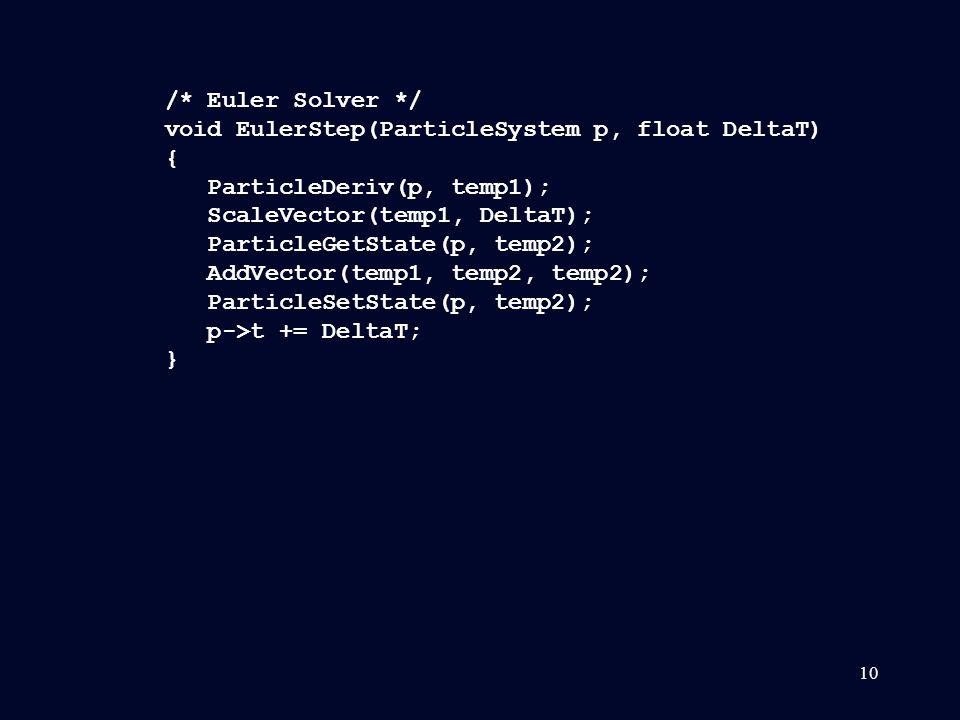 10 /* Euler Solver */ void EulerStep(ParticleSystem p, float DeltaT) { ParticleDeriv(p, temp1); ScaleVector(temp1, DeltaT); ParticleGetState(p, temp2); AddVector(temp1, temp2, temp2); ParticleSetState(p, temp2); p->t += DeltaT; }