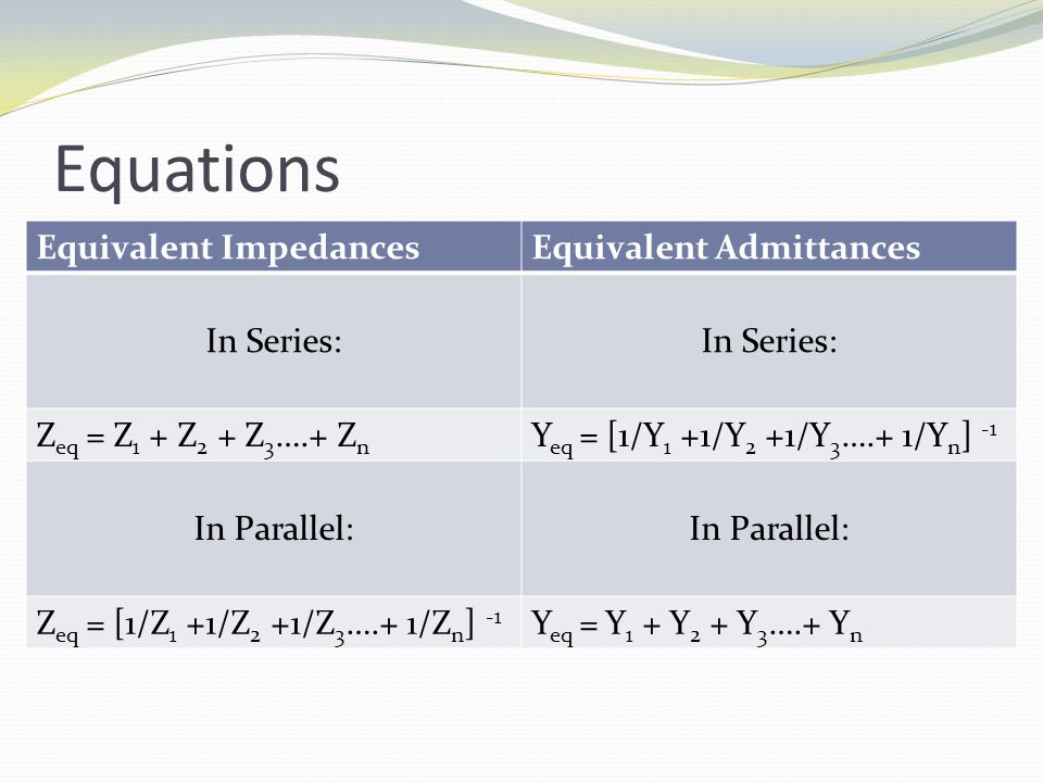 Equations Equivalent ImpedancesEquivalent Admittances In Series: Z eq = Z 1 + Z 2 + Z 3 ….+ Z n Y eq = [1/Y 1 +1/Y 2 +1/Y 3 ….+ 1/Y n ] -1 In Parallel: Z eq = [1/Z 1 +1/Z 2 +1/Z 3 ….+ 1/Z n ] -1 Y eq = Y 1 + Y 2 + Y 3 ….+ Y n