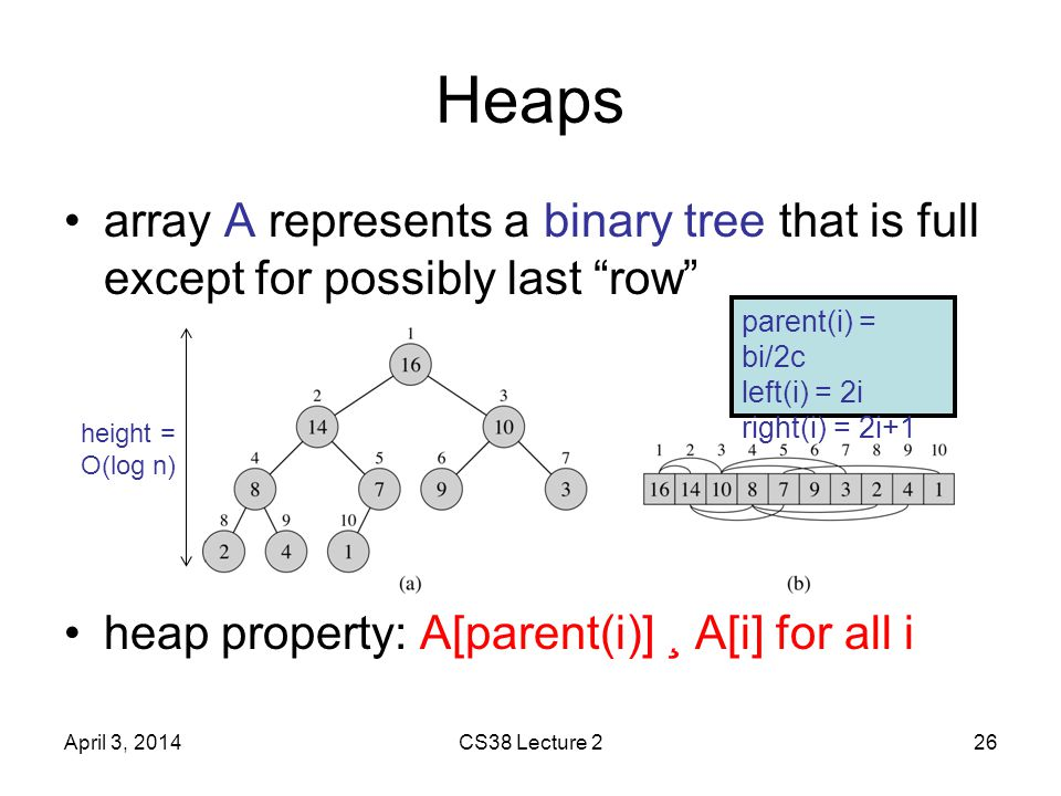 Heaps array A represents a binary tree that is full except for possibly last row heap property: A[parent(i)] ¸ A[i] for all i April 3, 2014CS38 Lecture 226 parent(i) = bi/2c left(i) = 2i right(i) = 2i+1 height = O(log n)