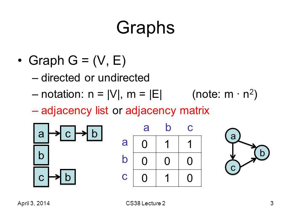 Greedy Algorithms April 3, 2014CS38 Lecture 234