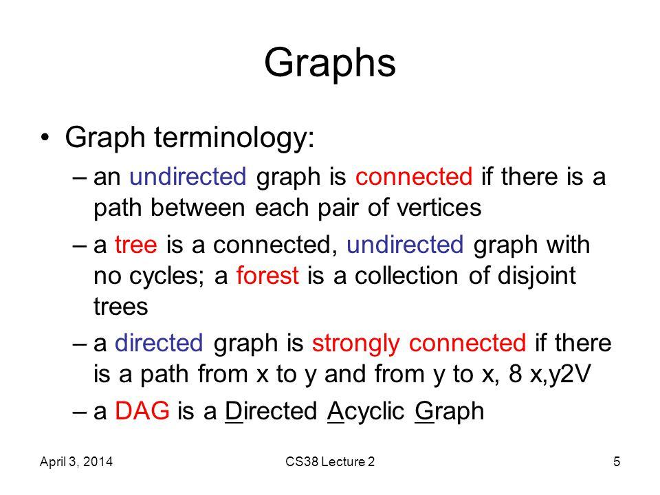 Heaps array A represents a binary tree that is full except for possibly last row heap property: A[parent(i)] ¸ A[i] for all i April 3, 2014CS38 Lecture 226 parent(i) = bi/2c left(i) = 2i right(i) = 2i+1 height = O(log n)