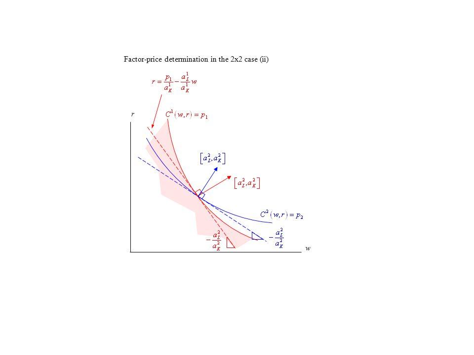 r w Factor-price determination in the 2x2 case (ii)