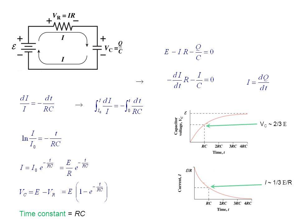   Time constant = RC V C ~ 2/3 E I ~ 1/3 E/R