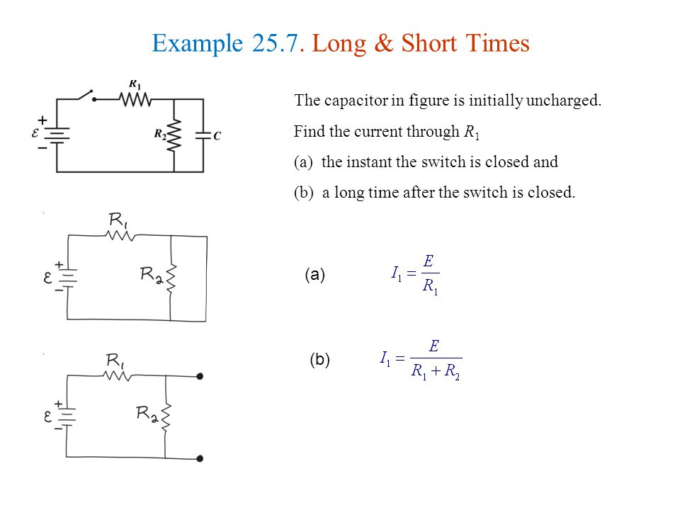 Example Long & Short Times The capacitor in figure is initially uncharged.