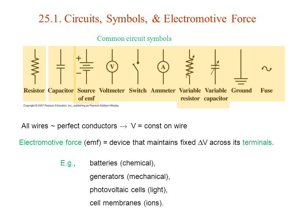 25.1. Circuits, Symbols, & Electromotive Force Common circuit symbols All wires ~ perfect conductors  V = const on wire Electromotive force (emf) = d